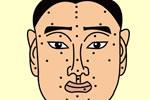 面部痣相圖解大全,痣的位置與命運,痣相算命圖解